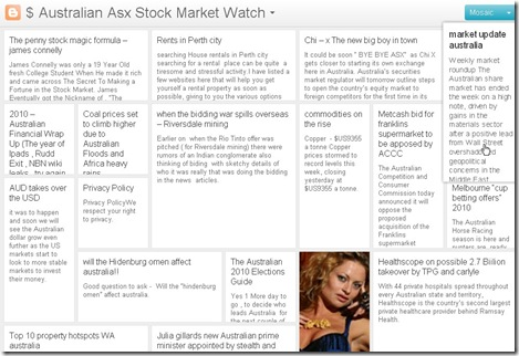 australian  share trading website moiac view
