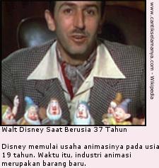 Walt Disney - Semangat entrepreneur muda