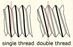 Single and Double thread
