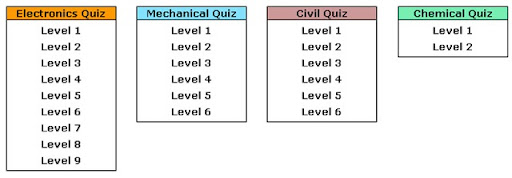 mechanical engineering quiz questions and answers pdf