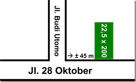 9. Tanah 28 Oktober