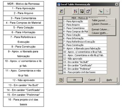Configure sua tabela