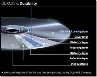 Blu-ray%20Disc