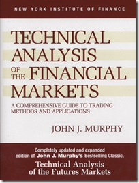 Miglior libro analisi tecnica forex
