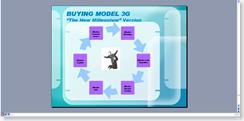 Buying_Model_3G