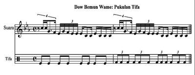 Dow bemun wame tifa
