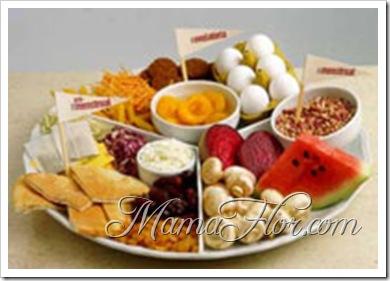 Dieta: Alimentación Adecuada Para Después del Parto…
