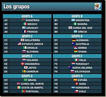 Los grupos del mundial