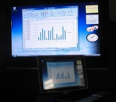 Kako spojiti laptop sa televizijom