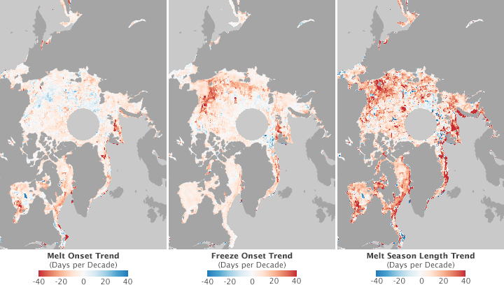 Arctic Melt and Freeze Trends, 1979-2007. NASA Earth Observatory image by Robert Simmon, based on data from Jeffrey Miller and Thorsten Markus, NASA GSFC. Instrument: DMSP - SSM/I