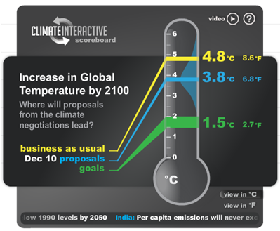 The Climate Scoreboard. Climate Interactive