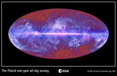 The Planck one-year all-sky survey. ESA / HFI / LFI consortia