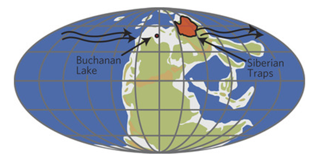 Late Permian paleogeographic map showing location of the Buchanan Lake section and Siberian Traps volcanics. Lava flows combust coal beds through explosive eruption that inject ash into the stratosphere, where prevailing westerly winds transport it to the Sverdrup Basin. Grasby, et al. 2011 / base map after R. Scotese<br />