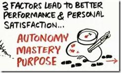 AutonomyMasteryPurpose