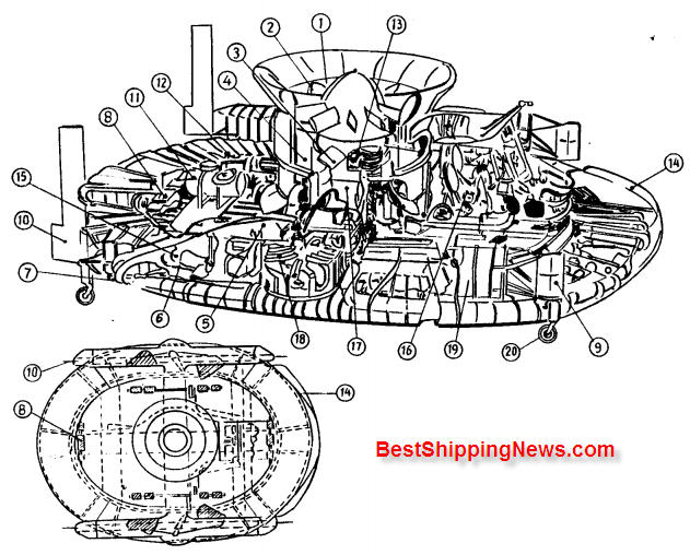 Hover%20craft Hydrofoil craft, Hover craft ship types