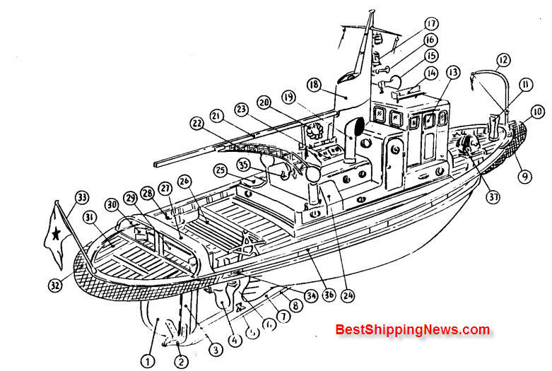 Wooden%20tug Types of ships