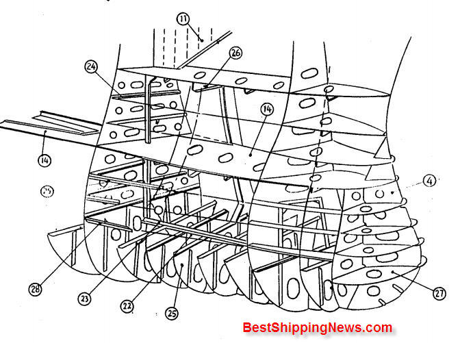 Bow%20constructions 1 Bow constructions ship construction