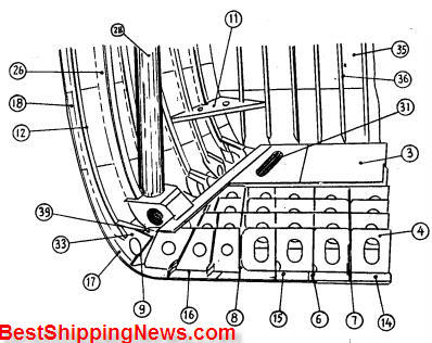 Nova Chevy 305 Engine Diagram additionally Force Boat Motor Parts together with Rack And Pinion Steering System Diagram additionally Ship Structure likewise File Draglink. on steering diagram for boat