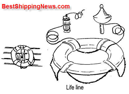 Lifabouy Liferaft equipment
