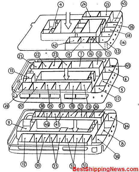 Cargo ship: general structure, equipment and arrangement ...