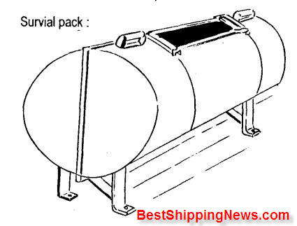 survial%20pack Liferaft equipment