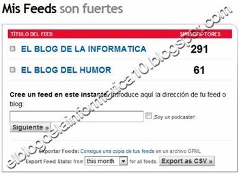 Agregar contador lectores de feed RSS