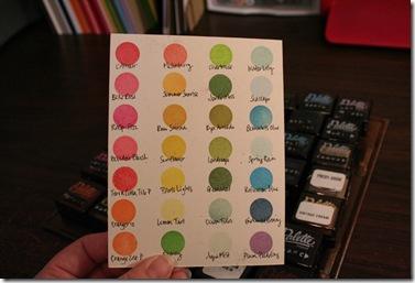 Ink Storage Chart