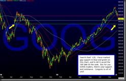 GOOG_thur