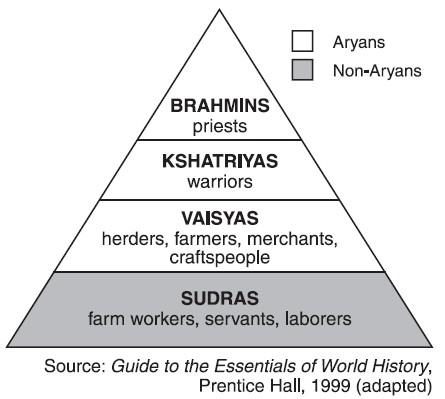 caste-system.jpg