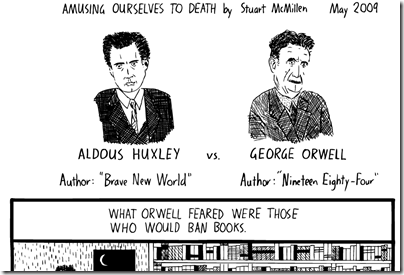 george orwell and aldous huxley a The enlightening letter penned by huxley at his california home in 1949 reveals the two men disagreed about how the world would change.