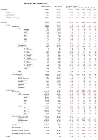 [DWB Bal Results[4].jpg]