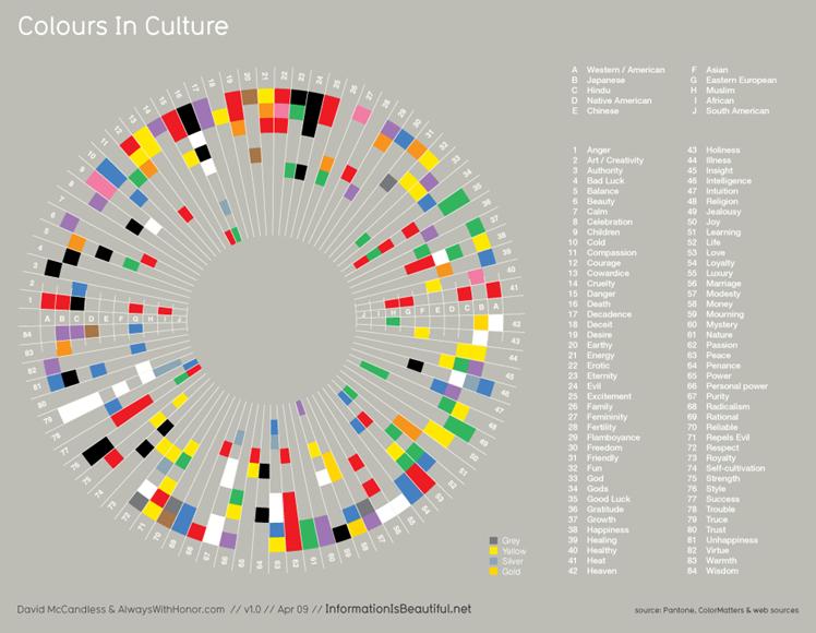 955_coloursculture