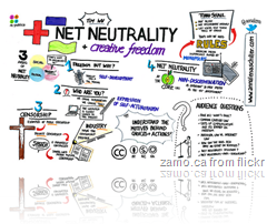 Net Neutrality And Creative Freedom (Tim Wu at re:publica 2010)