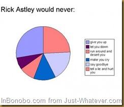 rick-astley-450x389