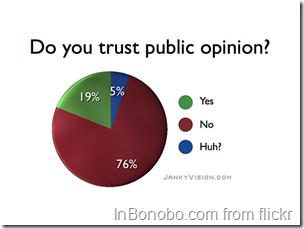 Do you trust public opinion? - NO