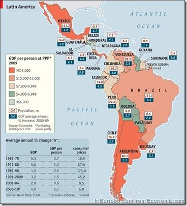 America Latina PNB