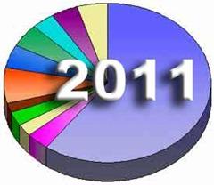 budget-2011-wht