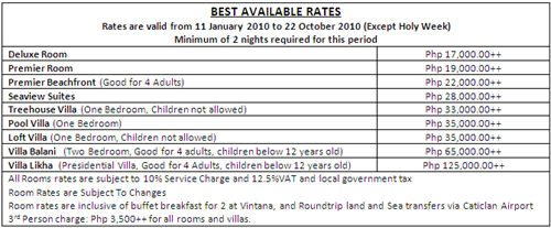 Shangri-La Boracay Rates