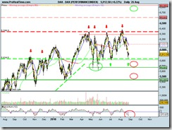DAX (PERFORMANCEINDEX)cp