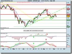 EUR_USD Spotadx MM51350