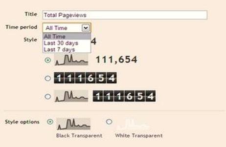 Blog statistics Gadget