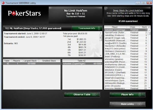 My first big poker tournament victory
