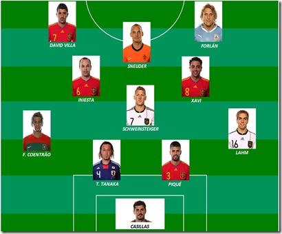 seleção Copa