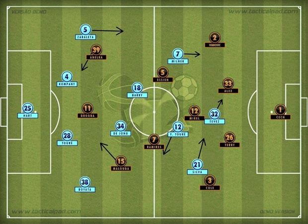 City 1-0 Chelsea