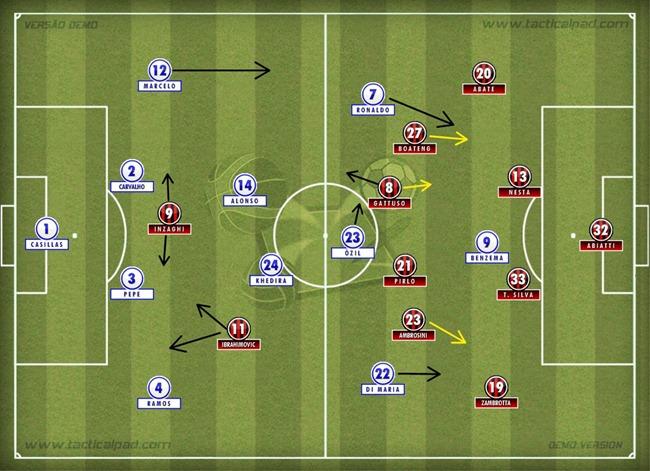Milan x Madrid 2