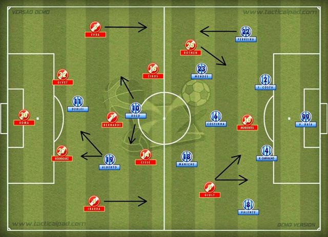Monaco 0x3 Porto