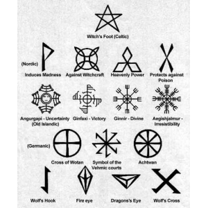 Asatru Religion: The Nordic Runes