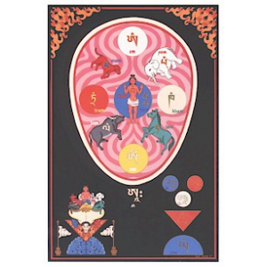 Alchemical Visualization In Tantric Buddhism Cover