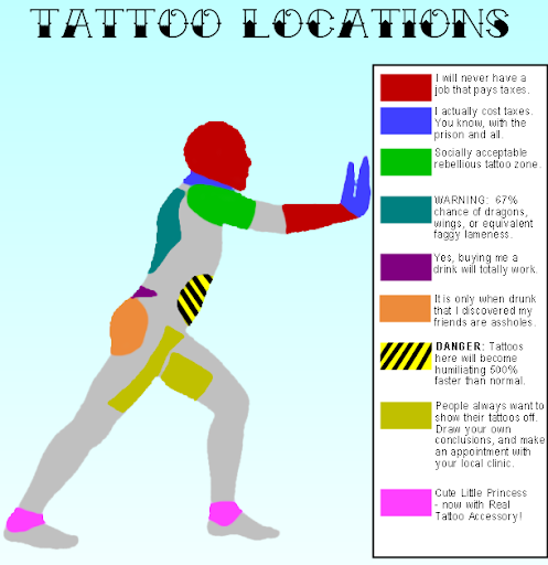Tattoos are reverse time machines: with time travel you can send a warning