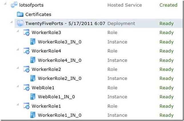 lotsofports-portal